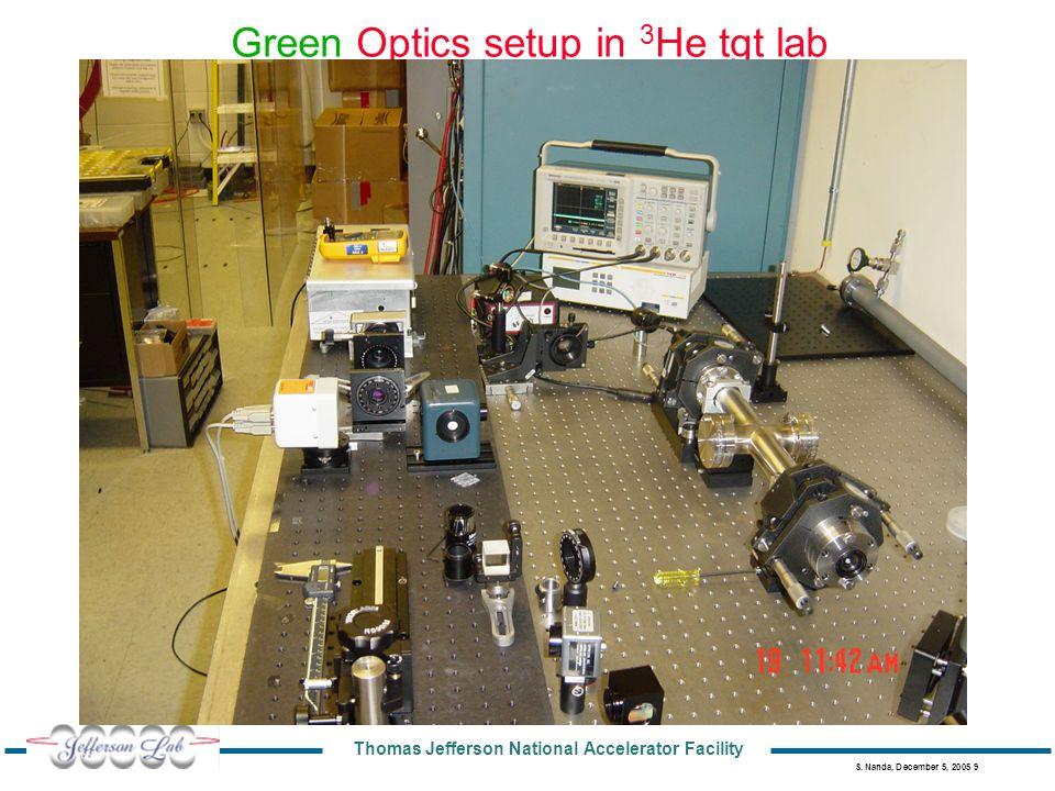 Thomas Jefferson National Accelerator Facility S. Nanda, December 5, 2005 9 Green Optics setup in 3 He tgt lab