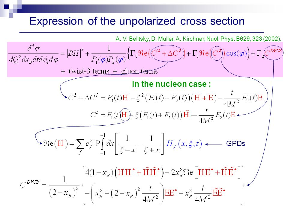 Expression of the unpolarized cross section GPDs In the nucleon case : A.