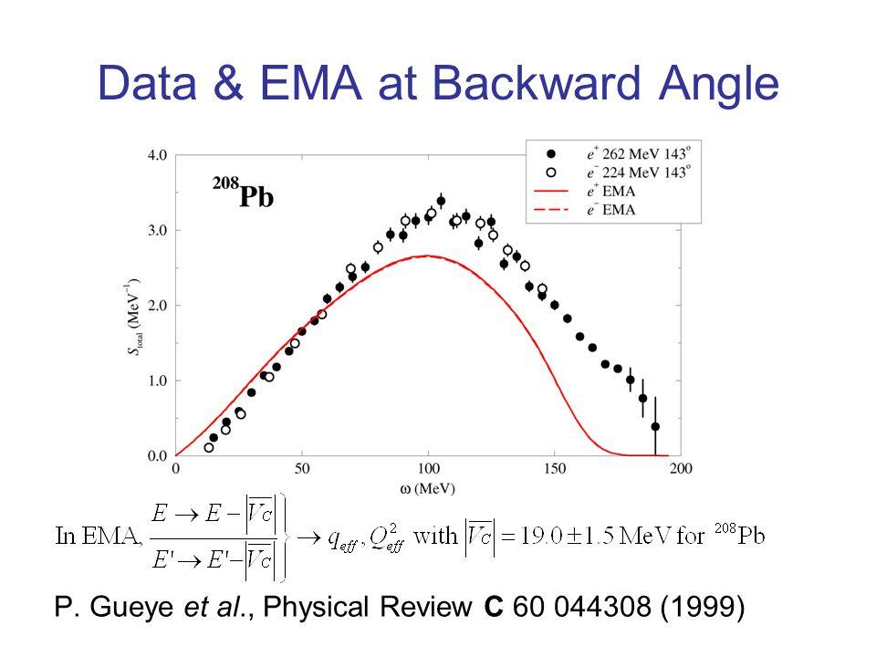 Data & EMA at Backward Angle P. Gueye et al., Physical Review C 60 044308 (1999)