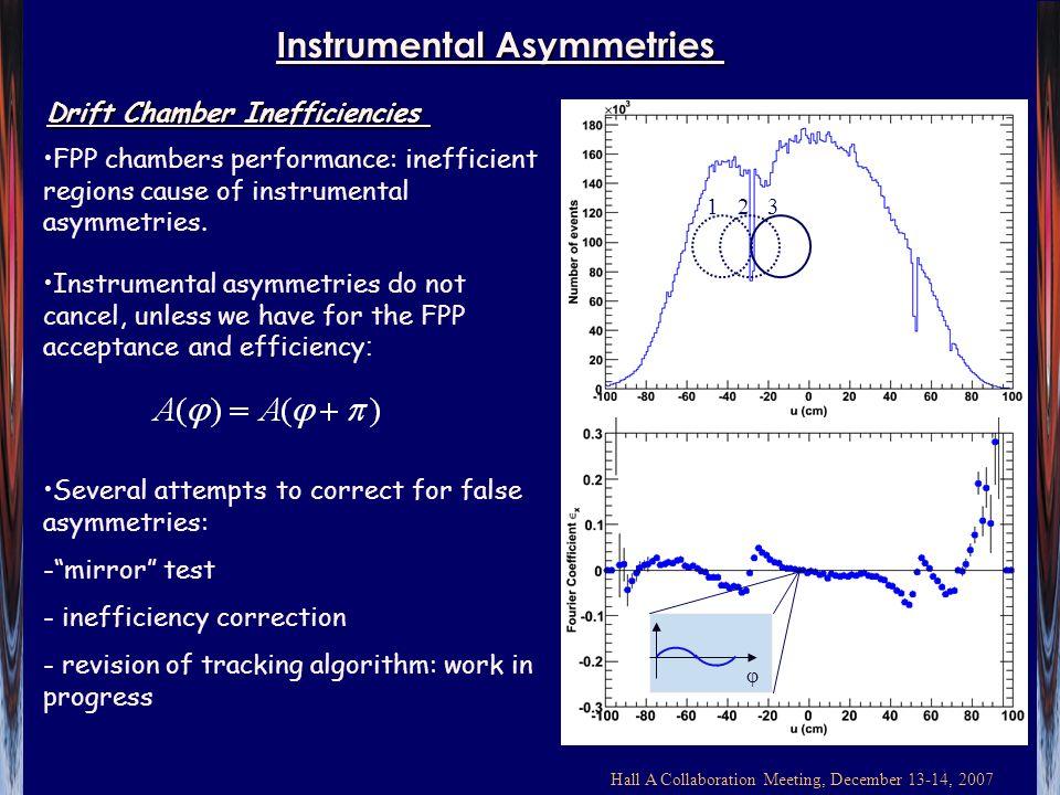 Hall A Collaboration Meeting, December 13-14, 2007 FPP chambers performance: inefficient regions cause of instrumental asymmetries. Instrumental asymm