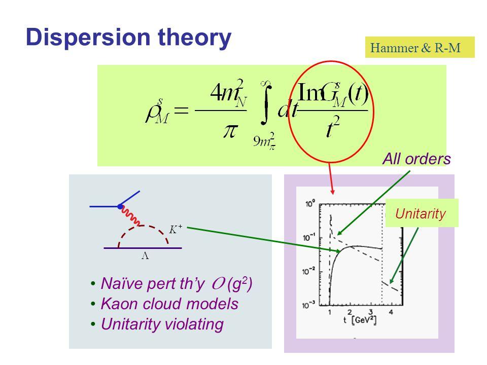 Hammer & R-M Dispersion theory All orders Naïve pert thy O (g 2 ) Kaon cloud models Unitarity violating Unitarity