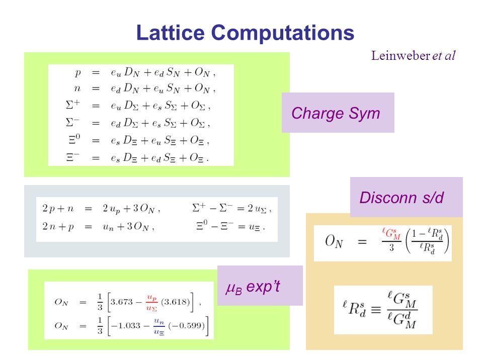 Lattice Computations Leinweber et al Disconn s/dCharge Sym B expt