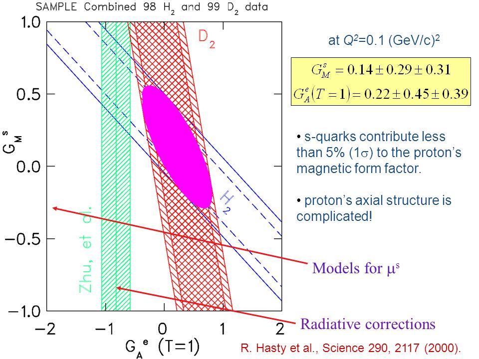 at Q 2 =0.1 (GeV/c) 2 R. Hasty et al., Science 290, 2117 (2000).