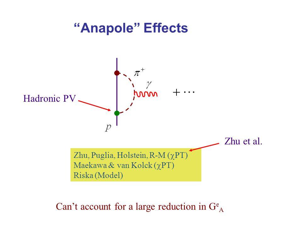 Anapole Effects Zhu, Puglia, Holstein, R-M ( PT) Maekawa & van Kolck ( PT) Riska (Model) Zhu et al.