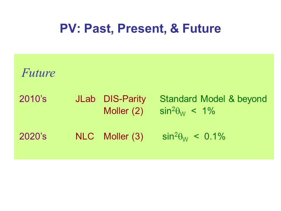 2010sJLabDIS-ParityStandard Model & beyond Moller (2)sin 2 W < 1% 2020sNLCMoller (3) sin 2 W < 0.1% Future PV: Past, Present, & Future