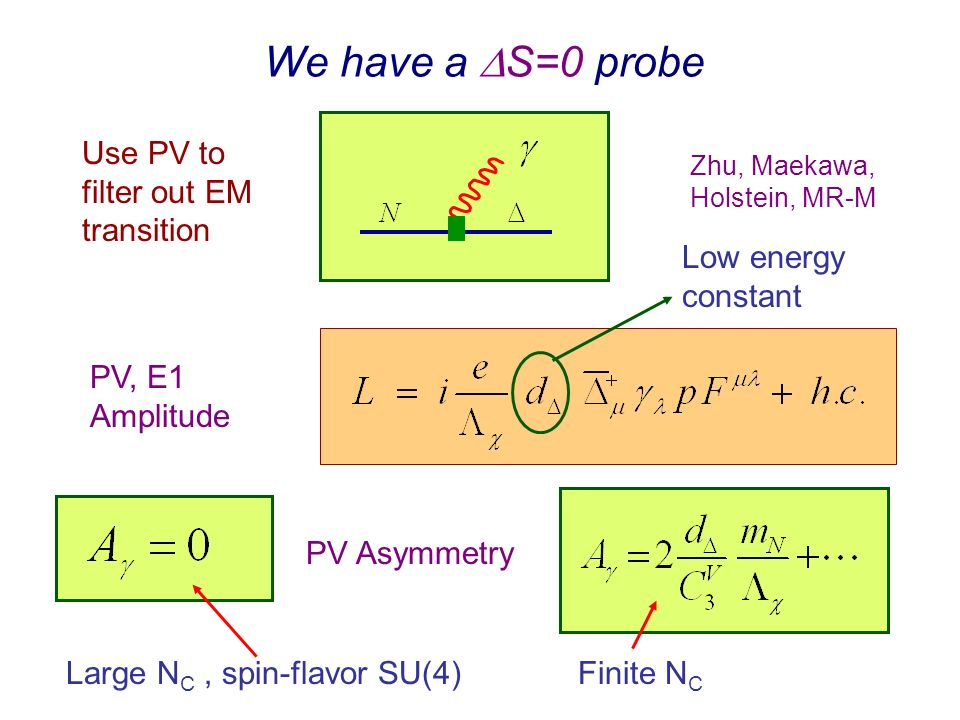 We have a S=0 probe Use PV to filter out EM transition Zhu, Maekawa, Holstein, MR-M PV, E1 Amplitude PV Asymmetry Large N C, spin-flavor SU(4) Finite N C Low energy constant