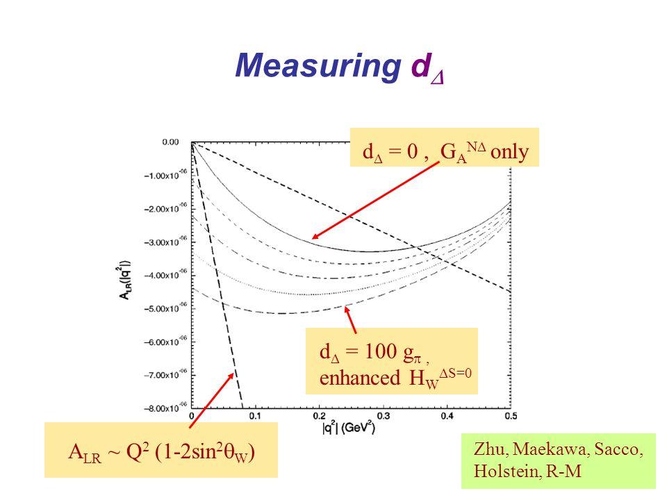 Measuring d d = 100 g enhanced H W S=0 d = 0, G A N only A LR ~ Q 2 (1-2sin 2 W ) Zhu, Maekawa, Sacco, Holstein, R-M