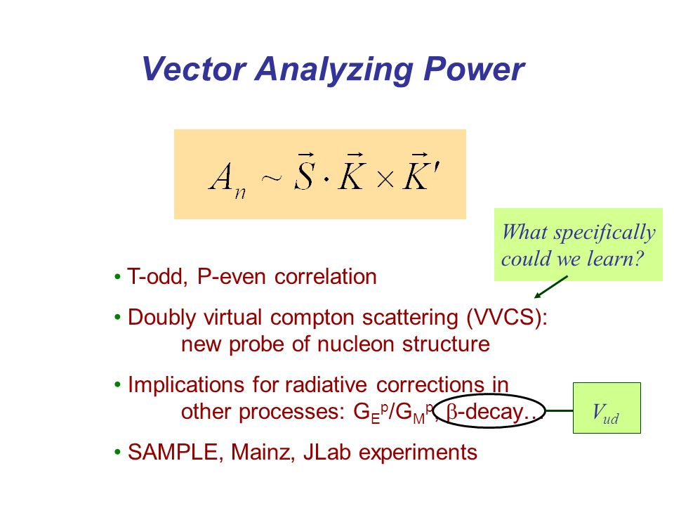 Vector Analyzing Power T-odd, P-even correlation Doubly virtual compton scattering (VVCS): new probe of nucleon structure Implications for radiative corrections in other processes: G E p /G M p, -decay… SAMPLE, Mainz, JLab experiments What specifically could we learn.