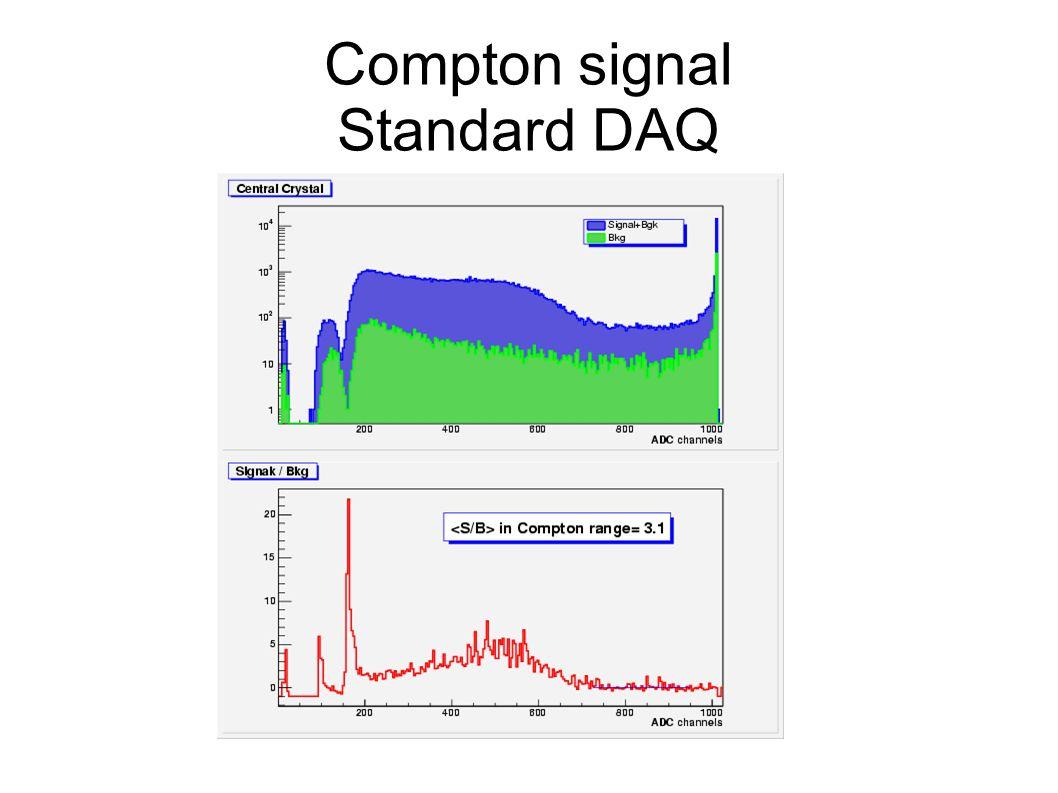 Compton signal Standard DAQ
