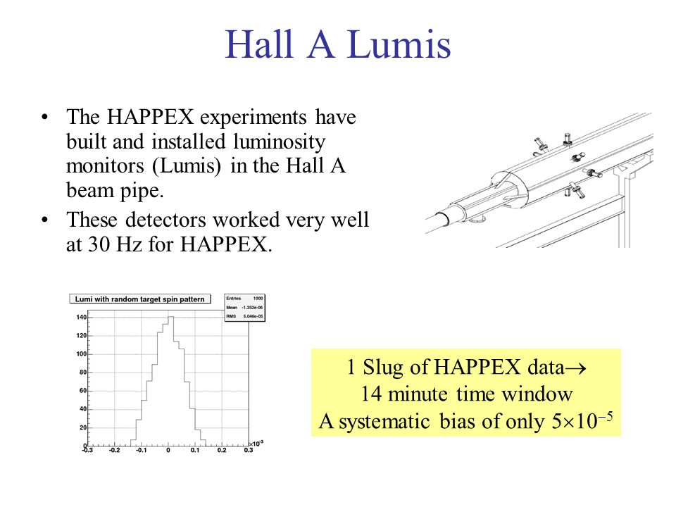 Hall A Lumis The HAPPEX experiments have built and installed luminosity monitors (Lumis) in the Hall A beam pipe.