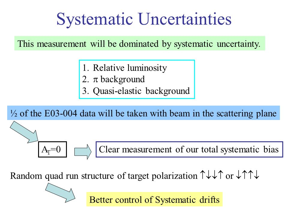 Systematic Uncertainties This measurement will be dominated by systematic uncertainty.