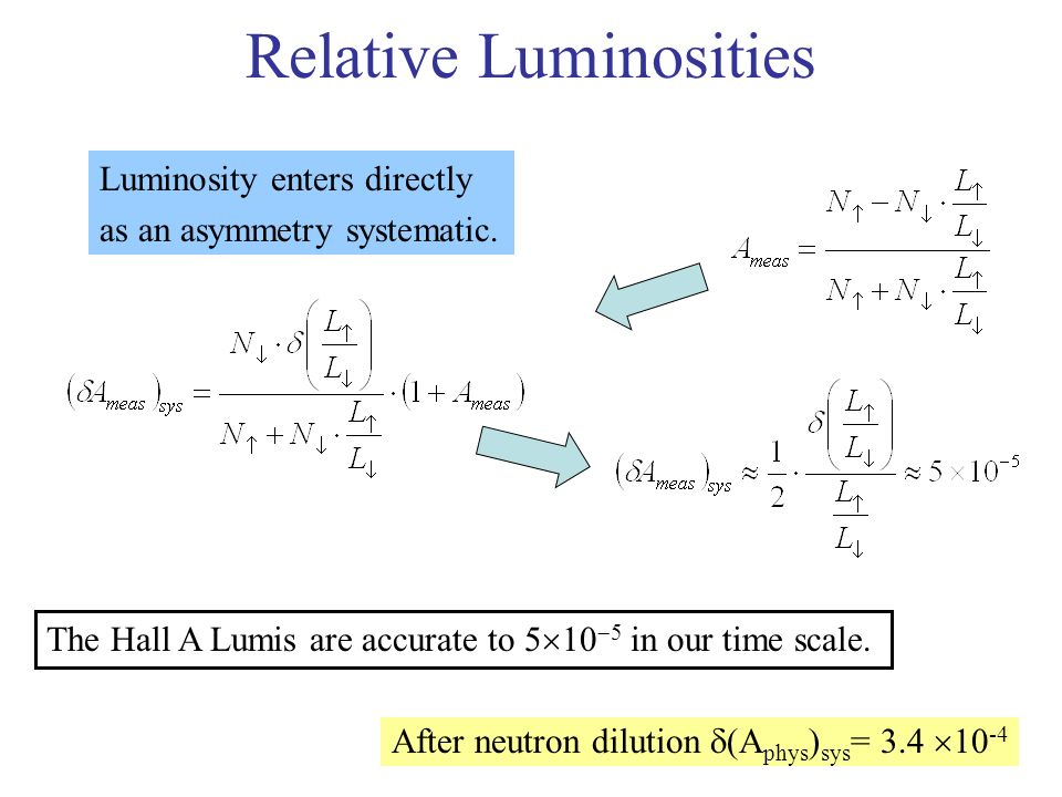 Relative Luminosities After neutron dilution (A phys ) sys = The Hall A Lumis are accurate to in our time scale.
