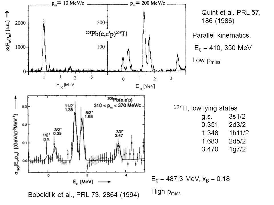 207 Tl, low lying states g.s. 3s1/2 0.351 2d3/2 1.348 1h11/2 1.683 2d5/2 3.470 1g7/2 Quint et al.