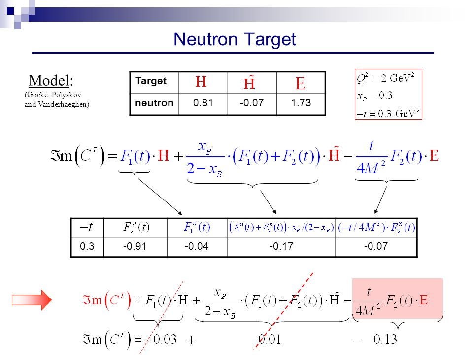 0.3-0.91-0.04-0.17-0.07 Neutron Target Target neutron0.81-0.071.73 (Goeke, Polyakov and Vanderhaeghen) Model: