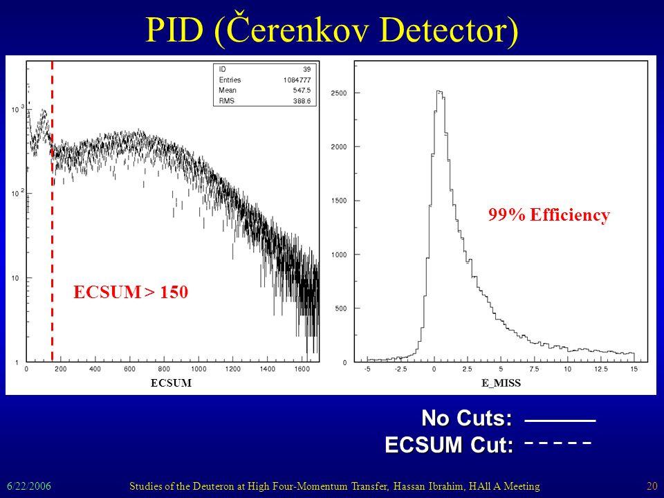 6/22/2006Studies of the Deuteron at High Four-Momentum Transfer, Hassan Ibrahim, HAll A Meeting20 PID (Čerenkov Detector) ECSUM ECSUM > 150 99% Effici