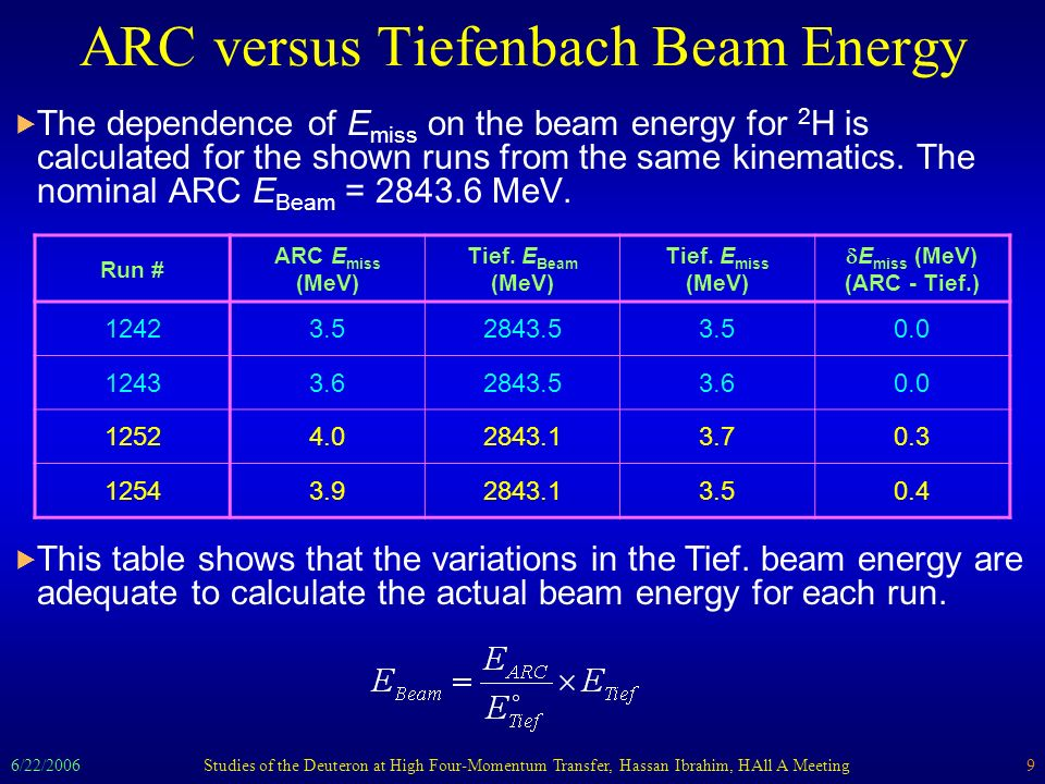 6/22/2006Studies of the Deuteron at High Four-Momentum Transfer, Hassan Ibrahim, HAll A Meeting9 ARC versus Tiefenbach Beam Energy Run # ARC E miss (MeV) Tief.