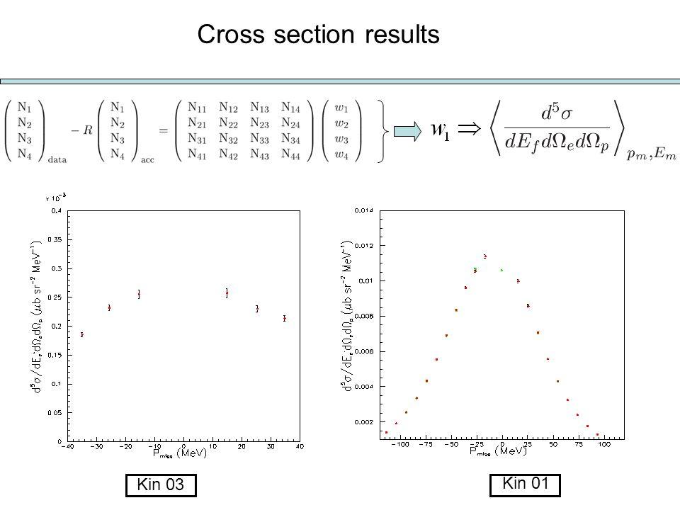 Cross section results Kin 03 Kin 01