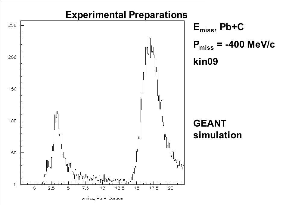 E miss, Pb+C P miss = -400 MeV/c kin09 GEANT simulation Experimental Preparations