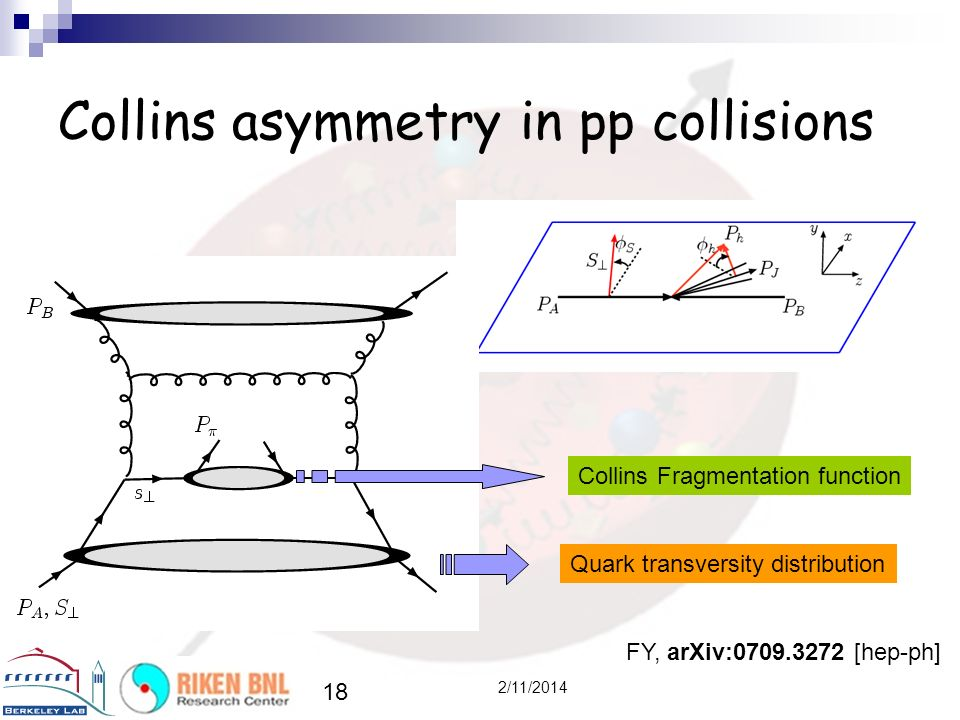 18 2/11/2014 Collins asymmetry in pp collisions Collins Fragmentation function Quark transversity distribution FY, arXiv:0709.3272 [hep-ph]