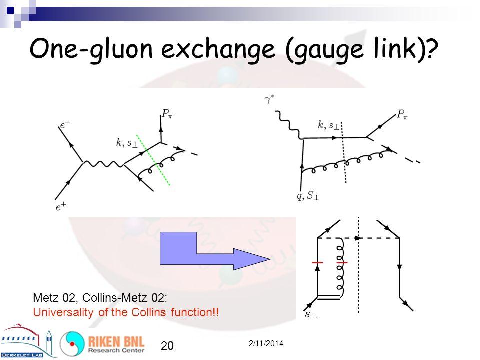 20 2/11/2014 One-gluon exchange (gauge link).