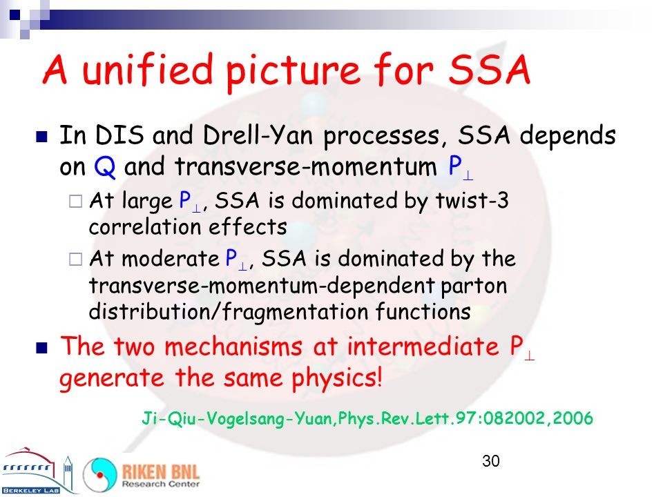 30 A unified picture for SSA In DIS and Drell-Yan processes, SSA depends on Q and transverse-momentum P At large P, SSA is dominated by twist-3 correl