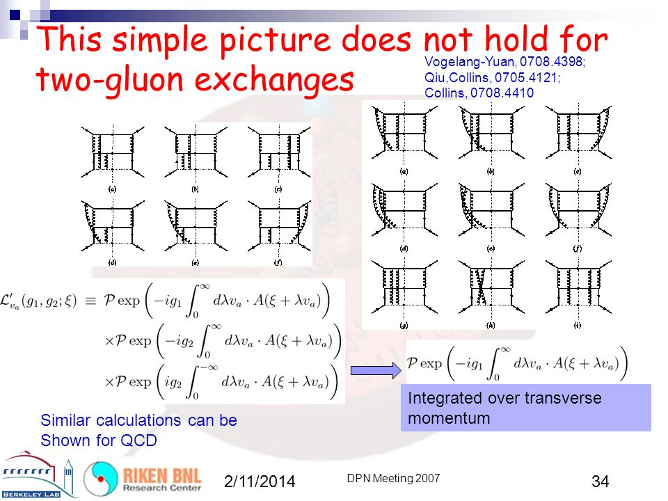 This simple picture does not hold for two-gluon exchanges 2/11/201434 DPN Meeting 2007 Vogelang-Yuan, 0708.4398; Qiu,Collins, 0705.4121; Collins, 0708