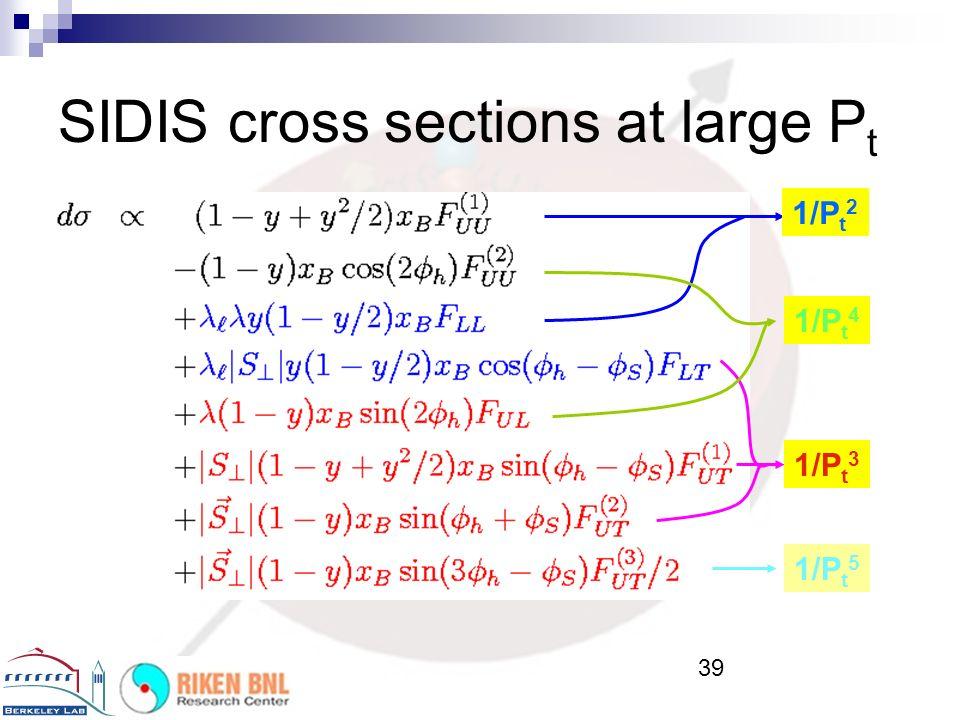 39 SIDIS cross sections at large P t 1/P t 2 1/P t 4 1/P t 3 1/P t 5