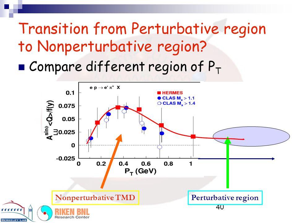 40 Transition from Perturbative region to Nonperturbative region.