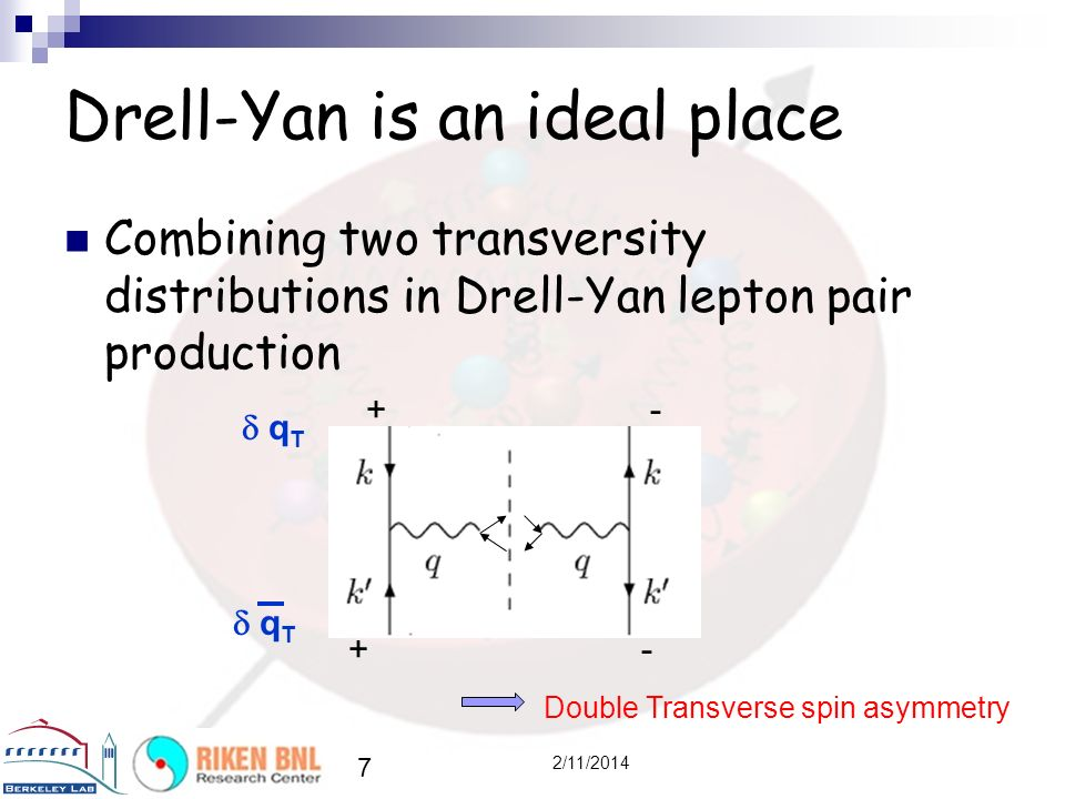 7 2/11/2014 Drell-Yan is an ideal place Combining two transversity distributions in Drell-Yan lepton pair production + - - + q T Double Transverse spi