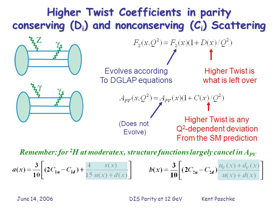June 14, 2006DIS Parity at 12 GeV Kent Paschke Higher Twist Coefficients in parity conserving (D i ) and nonconserving (C i ) Scattering Evolves according To DGLAP equations Higher Twist is what is left over (Does not Evolve) Higher Twist is any Q 2 -dependent deviation From the SM prediction Remember: for 2 H at moderate x, structure functions largely cancel in A PV