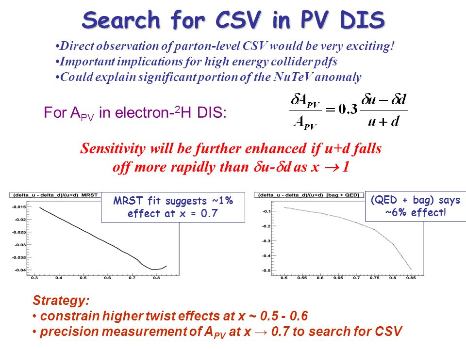 June 14, 2006DIS Parity at 12 GeV Kent Paschke Search for CSV in PV DIS Sensitivity will be further enhanced if u+d falls off more rapidly than u- d as x 1 Strategy: constrain higher twist effects at x ~ precision measurement of A PV at x 0.7 to search for CSV Direct observation of parton-level CSV would be very exciting.