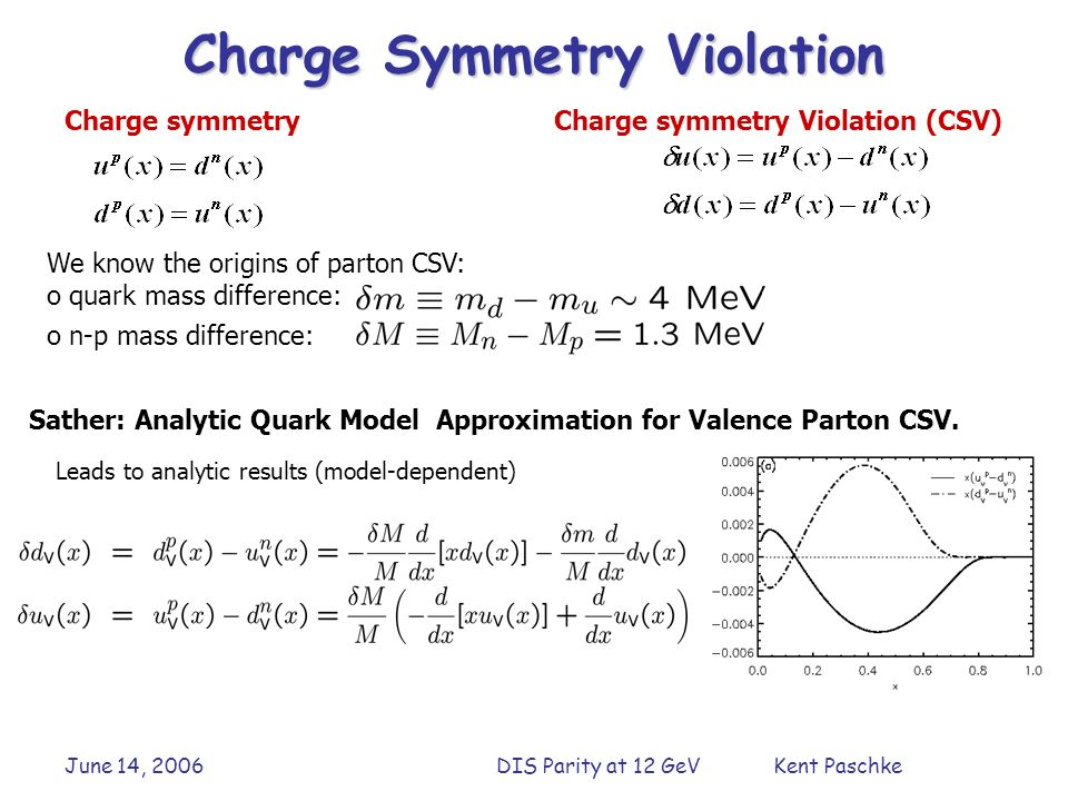 June 14, 2006DIS Parity at 12 GeV Kent Paschke Charge Symmetry Violation Charge symmetry We know the origins of parton CSV: o quark mass difference: o n-p mass difference: Charge symmetry Violation (CSV) Sather: Analytic Quark Model Approximation for Valence Parton CSV.