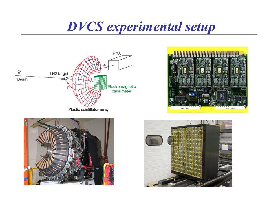 DVCS experimental setup