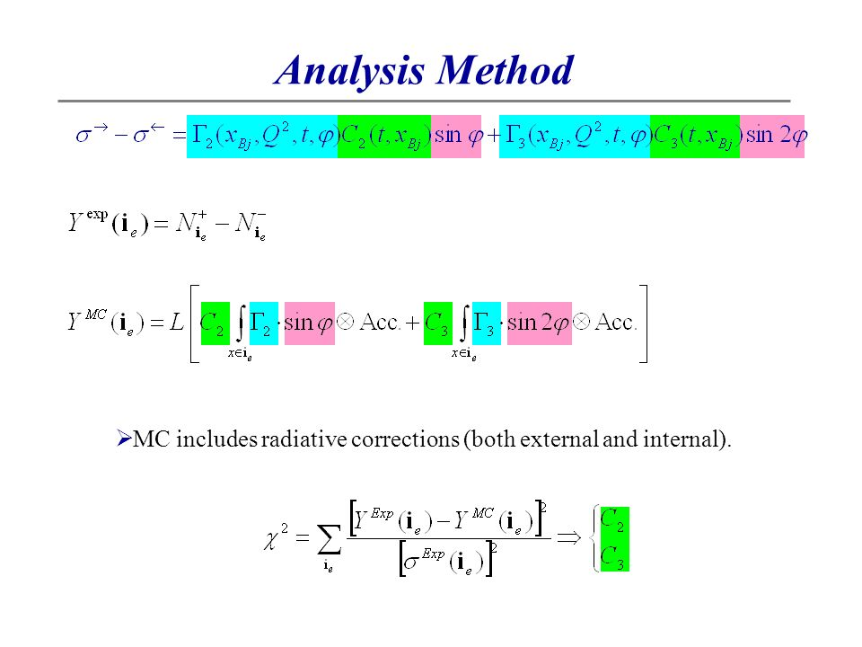 Analysis Method MC includes radiative corrections (both external and internal).