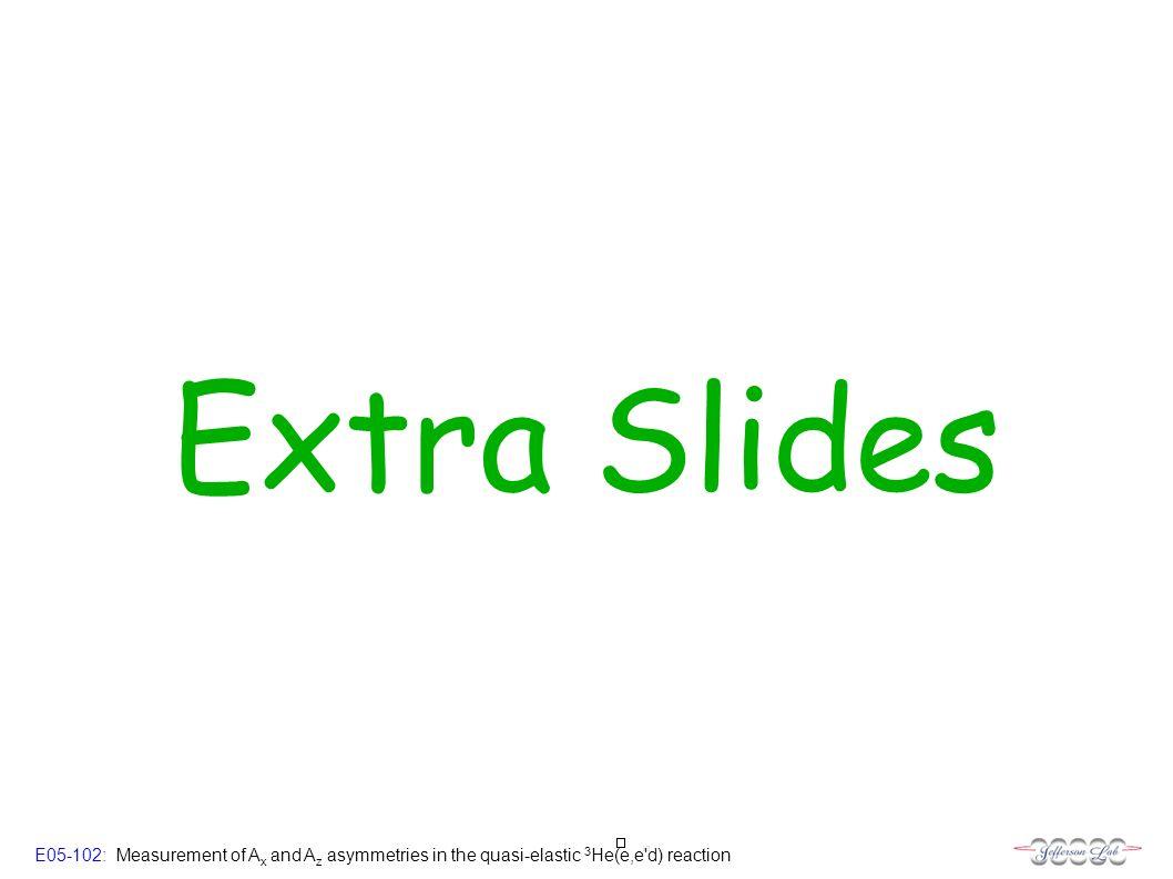 E05-102: Measurement of A x and A z asymmetries in the quasi-elastic 3 He(e,e d) reaction Extra Slides