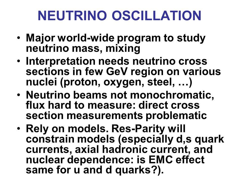 NEUTRINO OSCILLATION Major world-wide program to study neutrino mass, mixing Interpretation needs neutrino cross sections in few GeV region on various nuclei (proton, oxygen, steel, …) Neutrino beams not monochromatic, flux hard to measure: direct cross section measurements problematic Rely on models.