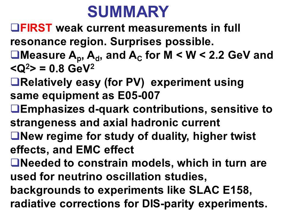 SUMMARY FIRST weak current measurements in full resonance region.