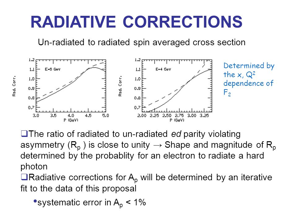 RADIATIVE CORRECTIONS Un-radiated to radiated spin averaged cross section The ratio of radiated to un-radiated ed parity violating asymmetry (R p ) is