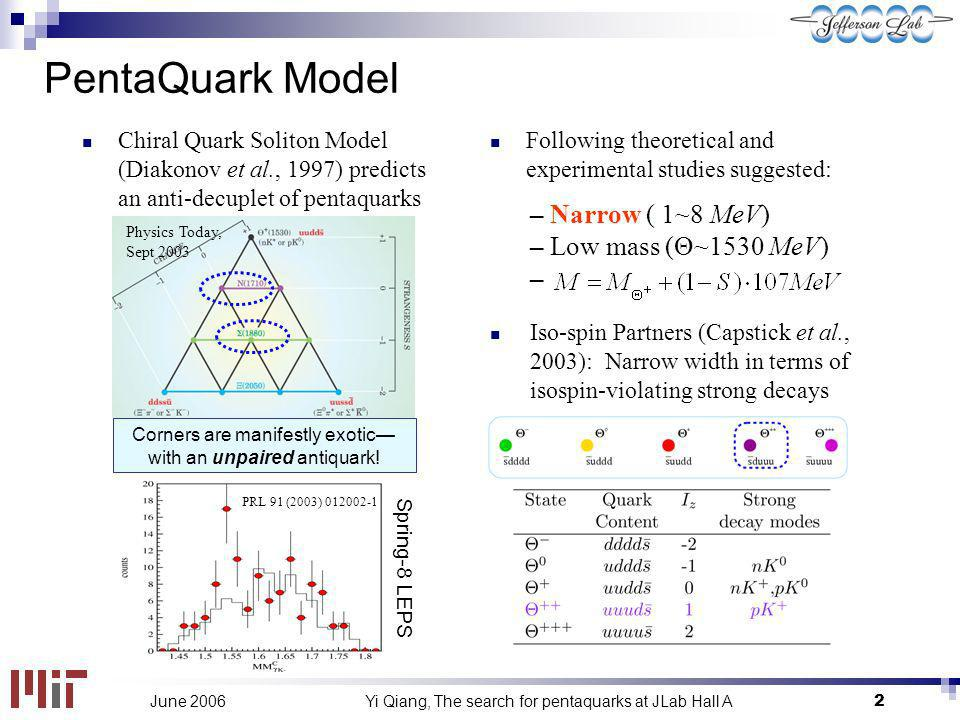 Yi Qiang, The search for pentaquarks at JLab Hall A3June 2006 Hall A Experiment E04-012 1550 – 1810 MeV 1610 – 1880 MeV 1470 – 1590 MeV 15cm Beam Energy: 5GeV Left and Right HRS angle: 6° Left HRS (hadron): 1.85 ~ 2.0 GeV/c Right HRS (e): 1.89 ~ 2.10 GeV/c Q 2 : ~ 0.1 (GeV/c) 2 High Resolution and Statistics!