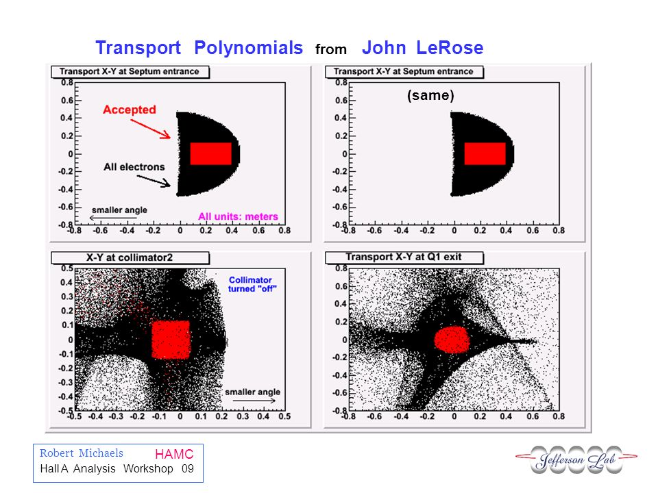 Robert Michaels HAMC Hall A Analysis Workshop 09 Transport Polynomials (part 2) thanks, John LeRose Was used to check where electrons scrape; e.g.