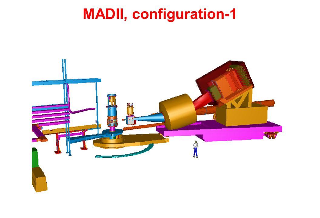 MADII, configuration-1
