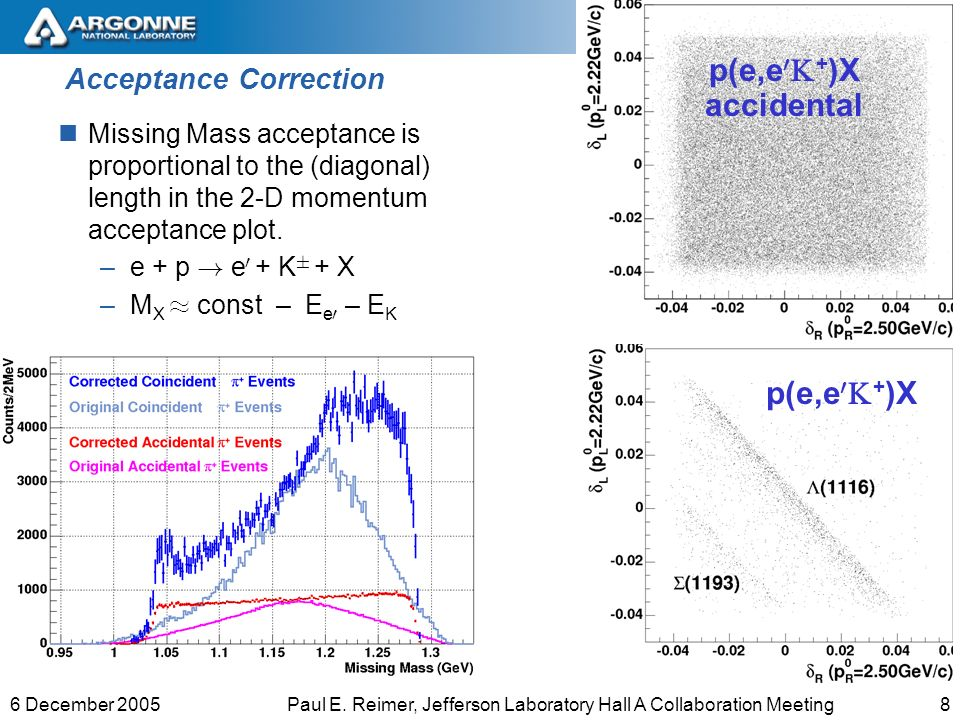 86 December 2005Paul E. Reimer, Jefferson Laboratory Hall A Collaboration Meeting Acceptance Correction Missing Mass acceptance is proportional to the