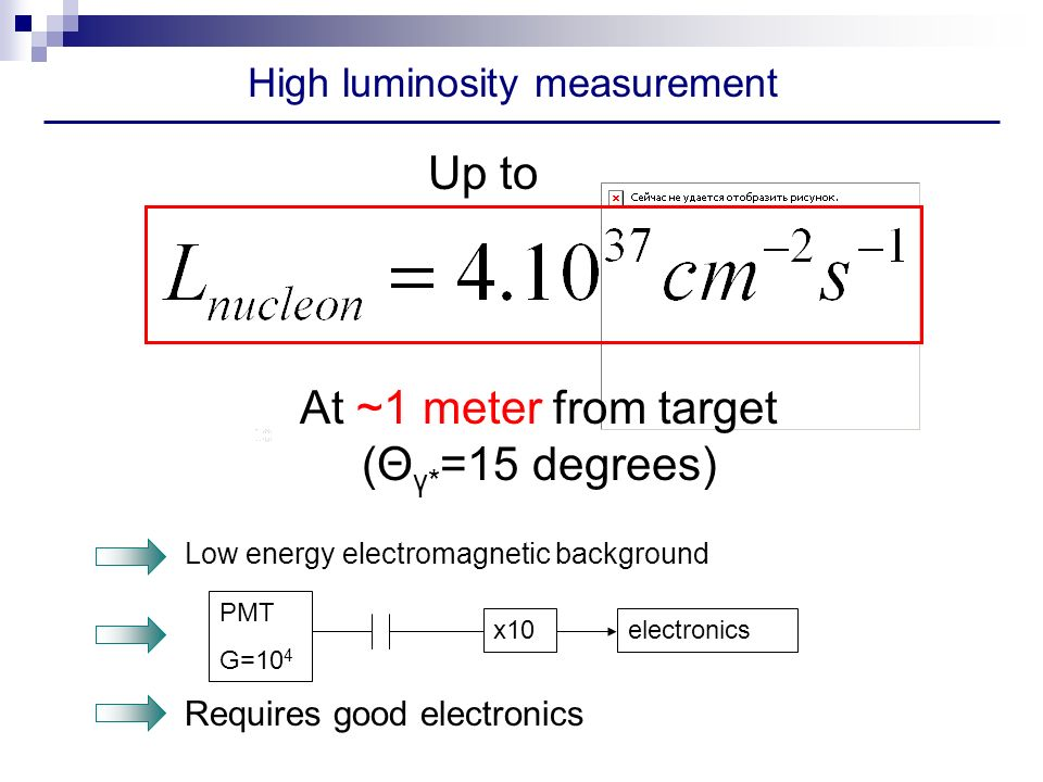 High luminosity measurement Up to At ~1 meter from target (Θ γ* =15 degrees) Requires good electronics PMT G=10 4 x10electronics Low energy electromagnetic background