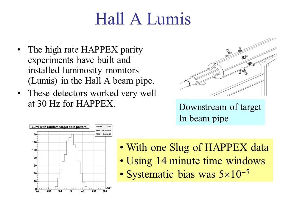 Hall A Lumis The high rate HAPPEX parity experiments have built and installed luminosity monitors (Lumis) in the Hall A beam pipe. These detectors wor
