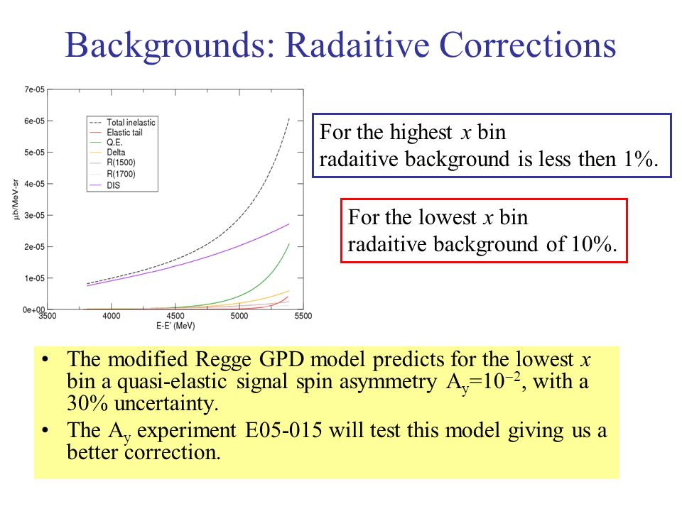 Backgrounds: Radaitive Corrections The modified Regge GPD model predicts for the lowest x bin a quasi-elastic signal spin asymmetry A y =10 2, with a 30% uncertainty.