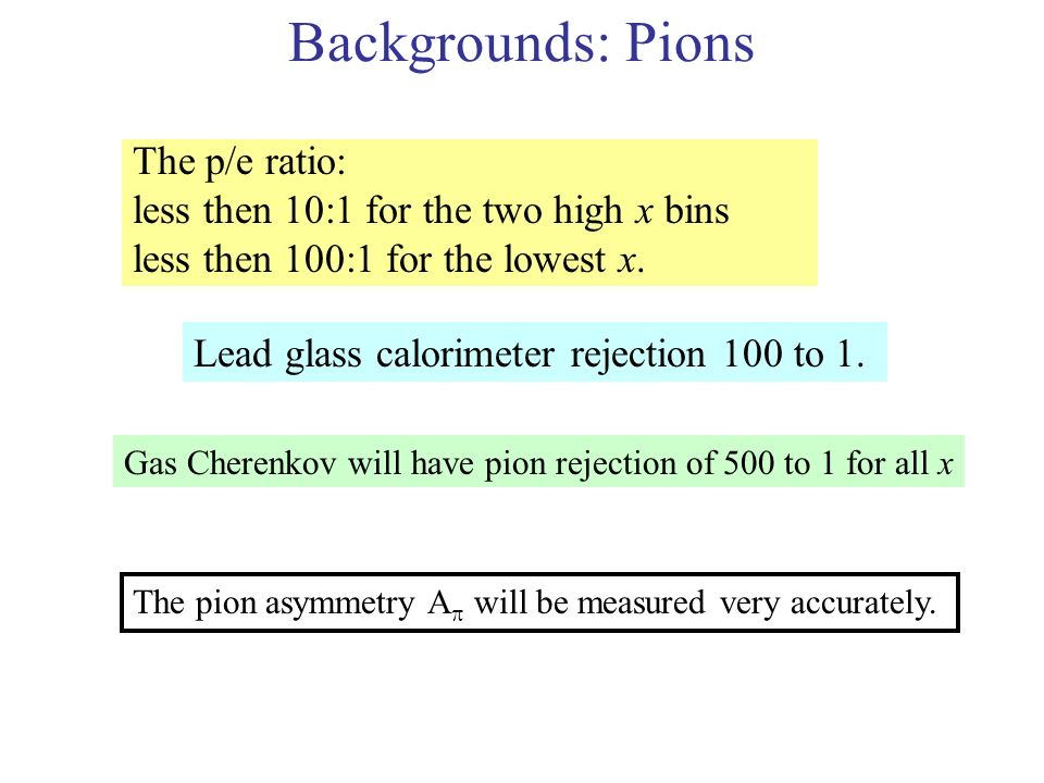 Backgrounds: Pions The p/e ratio: less then 10:1 for the two high x bins less then 100:1 for the lowest x.