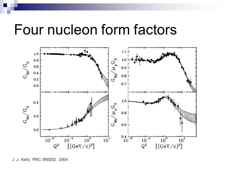 Four nucleon form factors J. J. Kelly, PRC 068202, 2004