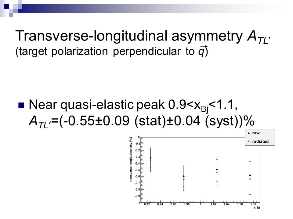 Transverse-longitudinal asymmetry A TL (target polarization perpendicular to q) Near quasi-elastic peak 0.9<x Bj <1.1, A TL =(-0.55±0.09 (stat)±0.04 (syst))%