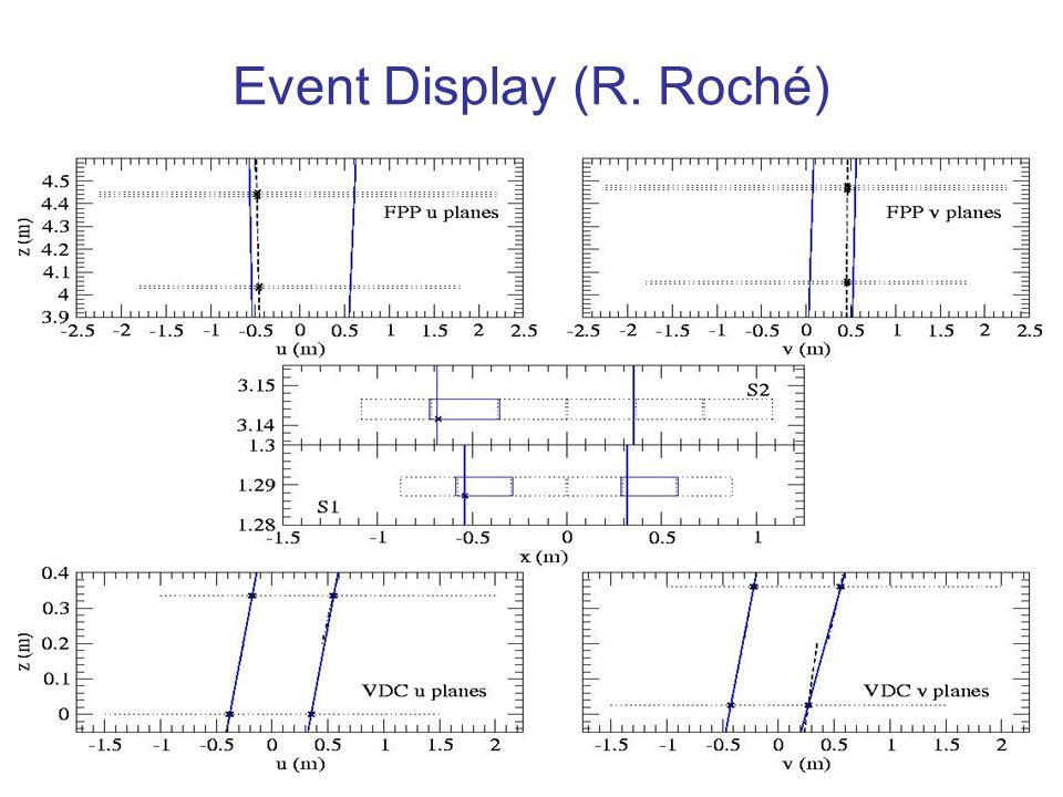 Event Display (R. Roché)