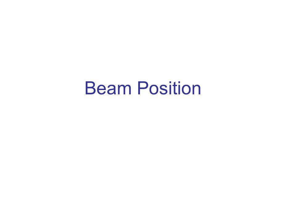 Beam Position